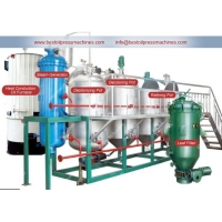 Wholesale 3TPD small oil refinery machine for sale from china suppliers