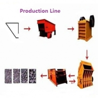 Wholesale 250kw Mining Stone Production Line With 2m/Minute Line Speed from china suppliers