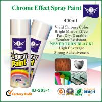 Paint For Metal Popular Paint For Metal
