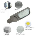 Wholesale aluminium ultra slim optical lens led street light 150w from china suppliers