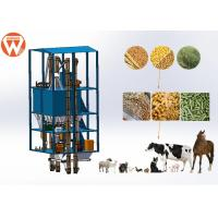 Buy cheap Low Noise Livestock Feed Pellet Production Plant For Animal Husbandry Industry from wholesalers