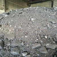 Wholesale Industrial Grade Coal Tar Pitch For Production Of Graphite / Carbon Products from china suppliers