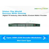 SD Digital TV Encoder Moduator 0.5-5 MBPS Bitrate with QAM Support 8 Channels Input