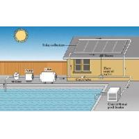 Wholesale Swimming Pool Heating System By Solar from china suppliers
