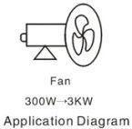 EU UL 1.5KW motor Variable Fan Speed Controller 3