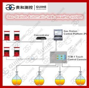 China Petrol station fuel tank gauging system magnetic tank level gauge/sensor price on sale