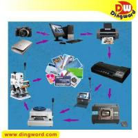 Wholesale PVC Card maker, plastic card making kit,ID card maker from china suppliers