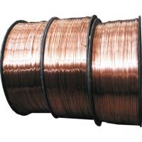 Wholesale constantan(NC035) resistance alloy wire from china suppliers