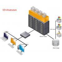 how to virtualize desktop and provide gpu resources to vm