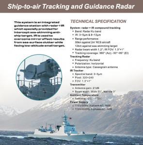 Long Range Ground Surveillance Radar Systems With IR Compound Tracking System