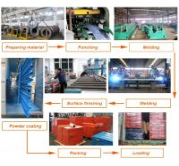 Factory Price Nanjing Mezzanine floor racking system