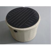 Buy cheap Double Glass Round Solar Panel Light Kit 12v Support USB Mobile Charger IP65 from wholesalers