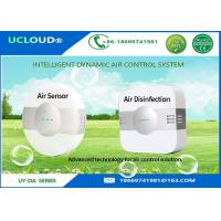 Wholesale Low Noise Indoor Home Air Purifier With Intelligent Sensor And Remote Control from china suppliers