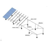 Wholesale Turnkey Solar Panel Ground Mounting Systems Hot - Galvanized Steel 130mph Wind Load from china suppliers