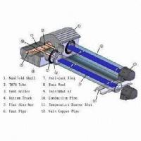 Wholesale Aluminium Heat Pipe Solar Collector With Solar Keymark En12975, SRCC, CE (SB-47/1500-58/1800-70) from china suppliers