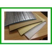 Images Of Aluminium Wrapping Foil Aluminium Wrapping