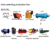 Wholesale Sand production line mineral processing equipment from china suppliers
