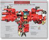Wholesale Vehicle-Mounted Fire Pumps from china suppliers
