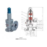 Buy cheap Bellows balance type safety valve product