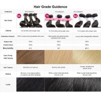 7A 8A 9A Grade 100% Raw Unprocessed Human Hair Weft Virgin Russian Hair Wholesale Accept Paypal