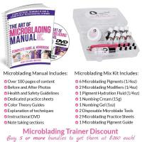 Wholesale Microblading Education Bundle from china suppliers
