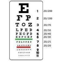 Wholesale EYE CHART SNELLEN 10 FT from china suppliers